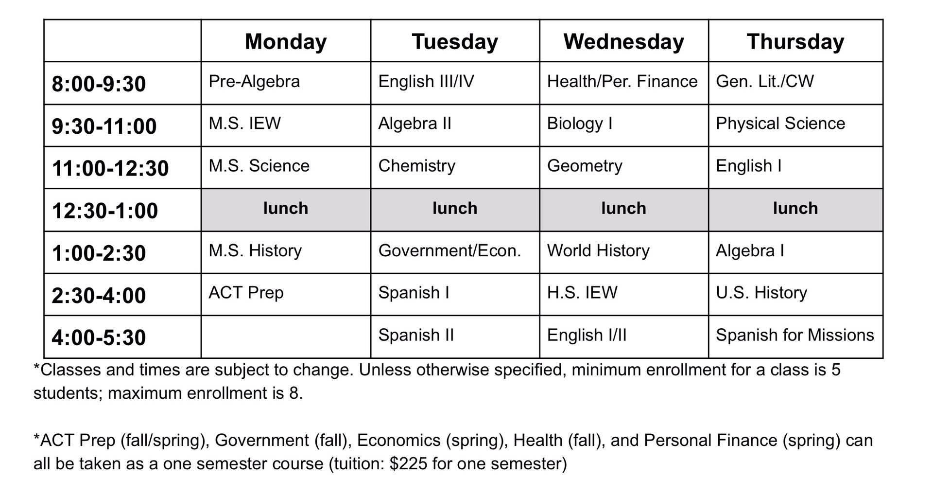 schedule of classes higher path academy